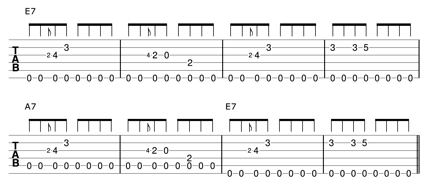 A Simple, But Advanced Sounding Way To Fingerpick Blues On Your
