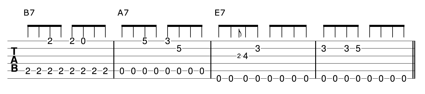 A Simple But Advanced Sounding Way To Fingerpick Blues On Your