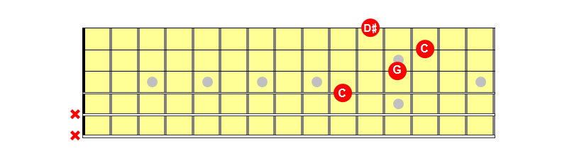 Deciphering The CAGED System Part 2 Minor Chords   Guitar Lessons ...
