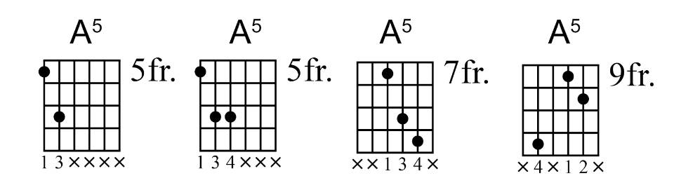 Things You Need to Know About Power Chords | Guitar Lessons ...