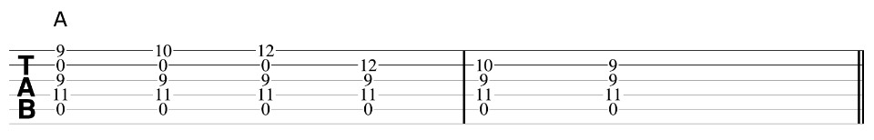 Creating With Chords On Guitar Part 1 - 4 Steps To Creating Awesome ...