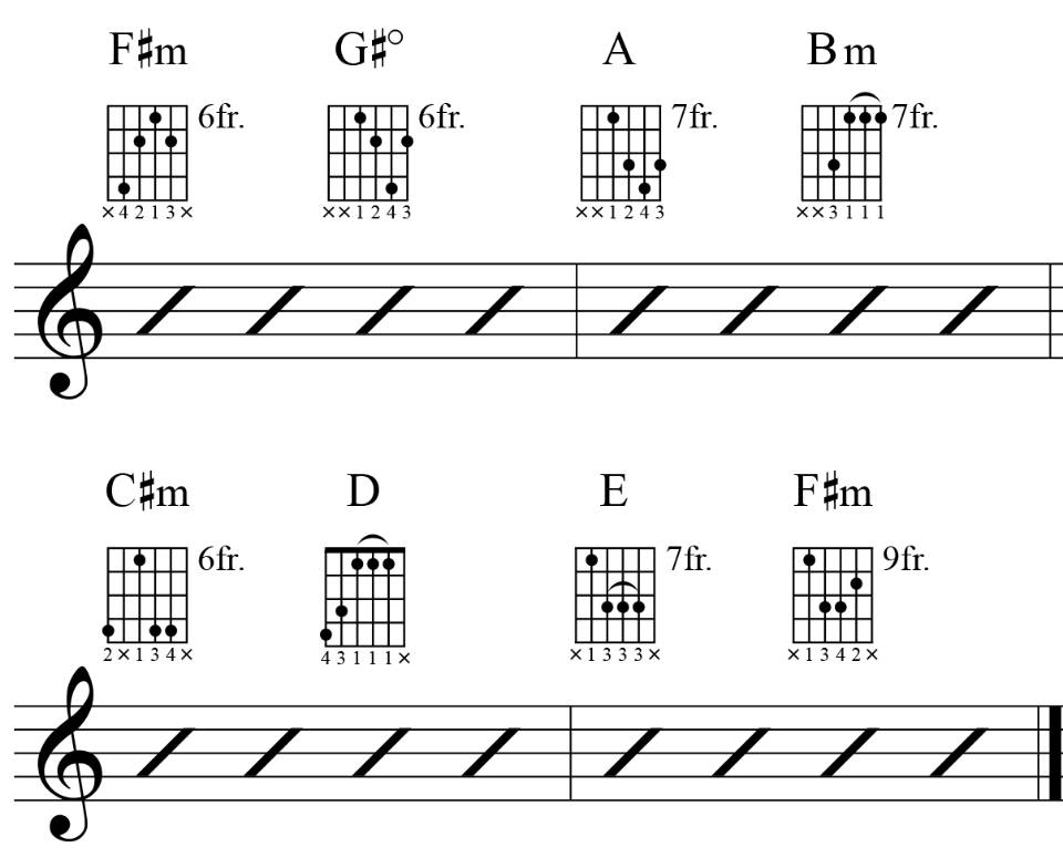 The Best Guitar Harmony Workout Chord Buster Guitar Lessons