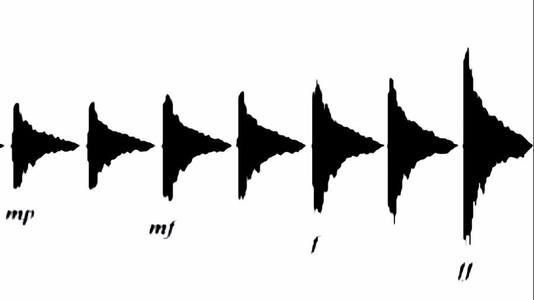 Using Dynamics To Write Powerful Songs