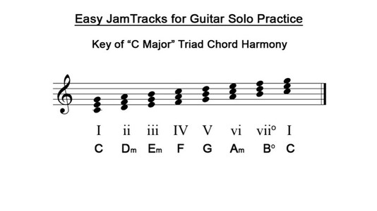 How to Create Easy JamTracks for Guitar Solo Practice