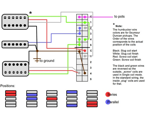 111984__Unbenannt%202  Humbucker Tele Wiring Diagram on