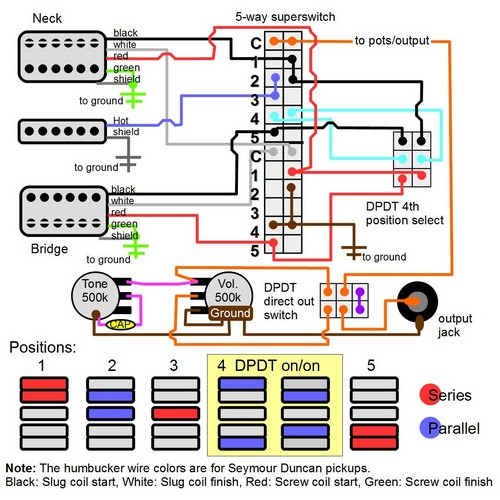 hsh wiring question tele position ultimate guitar rh ultimate guitar com hsh guitar wiring diagrams HSH Guitar