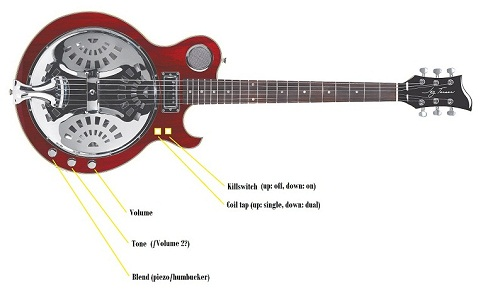 guitar wiring help piezo humbucker, coil split, killswitch Resonator Guitar Open G Tuning