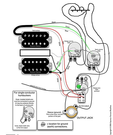 2 Humbucker 3 Way Switch Wiring Diagram likewise Golden Age Single Coil Pickups further 3 Way Toggle Switch Wiring Diagram For Guitar moreover Viewtopic likewise Rg diag treble bleed. on wiring diagram for strat with humbucker