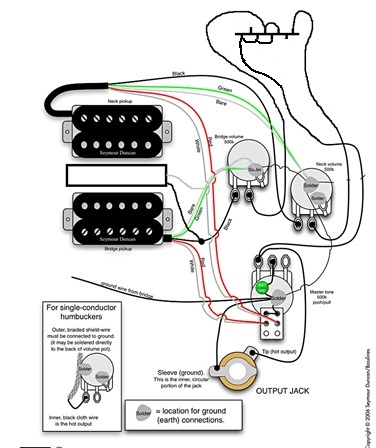 Showthread on wiring diagram 2 humbuckers volume tone
