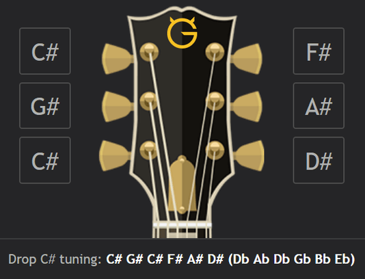 How To Tune An Electric Guitar Drop D Flat Howsto Co