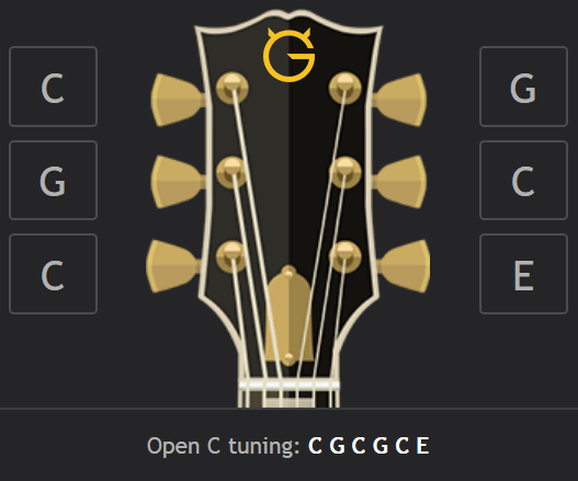 Open C tuning | Wiki @ Ultimate-Guitar.com