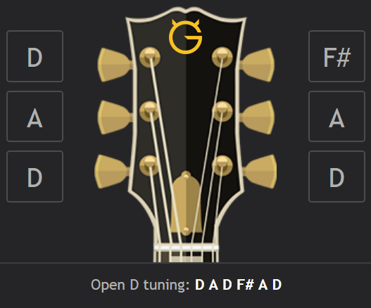 Open D tuning   Wiki @ Ultimate-Guitar.com